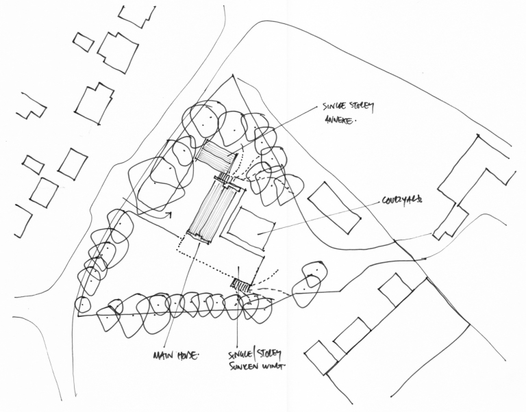 a sketch plan showing a new country home set in spacious grounds and illustrating how the new home will address the street entrance and the sloping nature of the site.